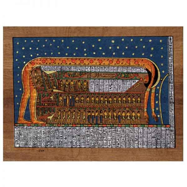 Astronomical Ceiling Papyrus