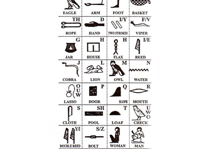Ancient Egyptian hieroglyphic alphabet
